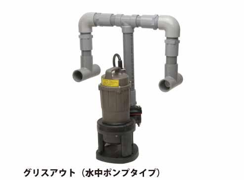 グリストラップクリーンシステム、水中ポンプ