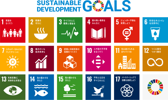 持続可能な世界を実現するための17のゴール