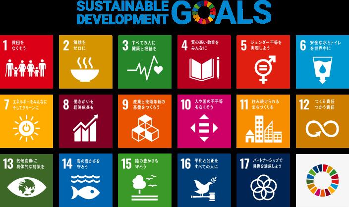 SDGsの表