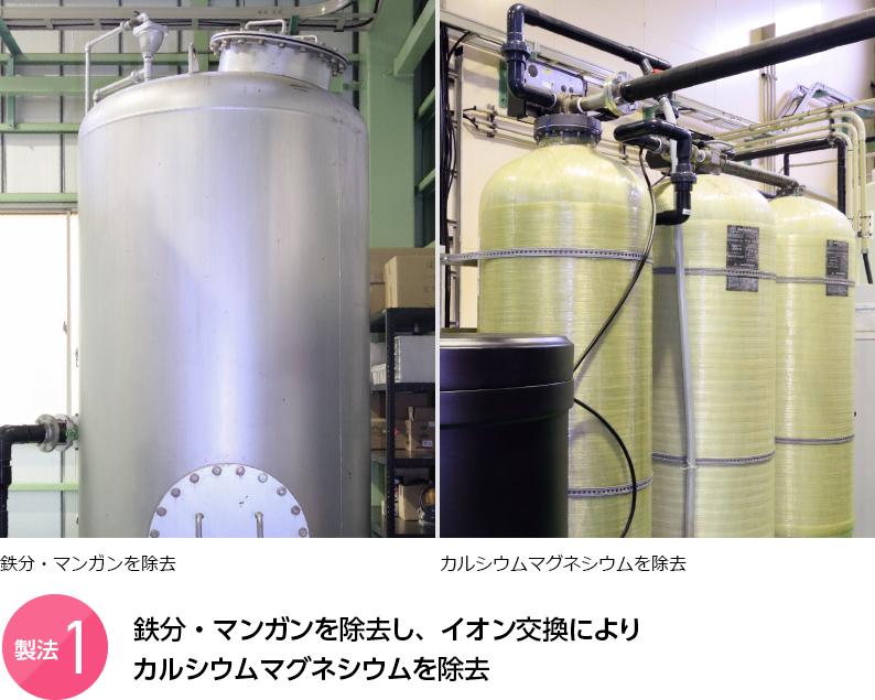 製法1 鉄分・マンガンを除去し、イオン交換により カルシウムマグネシウムを除去